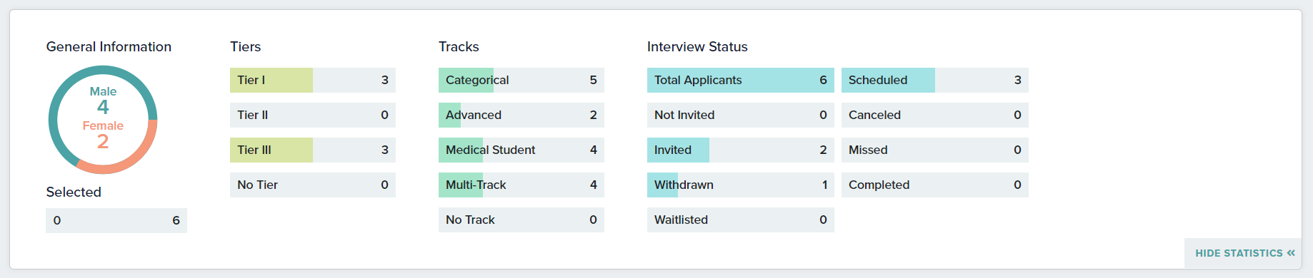 Applicant_Dashboard_Program_1.png